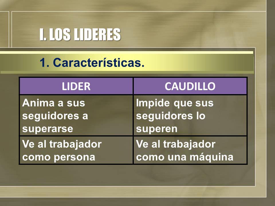 I. LOS LIDERES 1. Características. LIDERCAUDILLO Anima a sus seguidores a superarse Impide que sus seguidores lo superen Ve al trabajador como persona