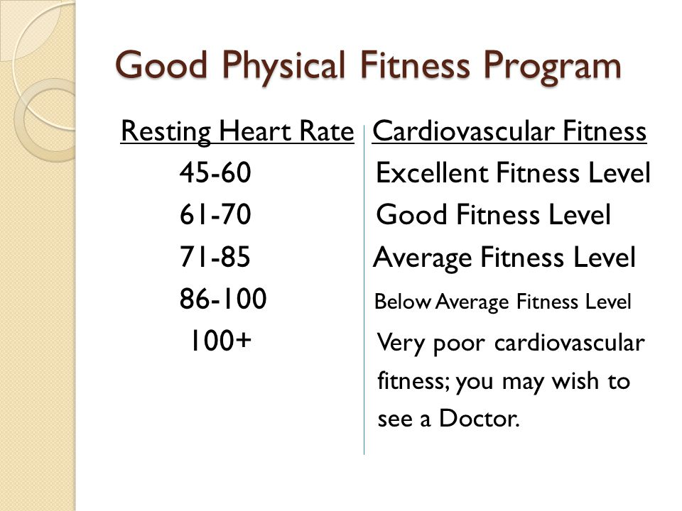 Good Physical Fitness Program Resting Heart Rate Cardiovascular Fitness 45-60 Excellent Fitness Level 61-70 Good Fitness Level 71-85 Average Fitness L