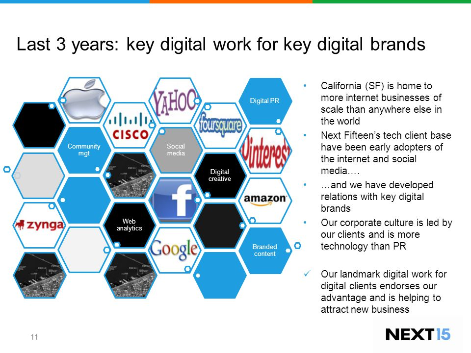 Last 3 years: key digital work for key digital brands 11 Social media Community mgt Digital creative Digital PR Web analytics Branded content California (SF) is home to more internet businesses of scale than anywhere else in the world Next Fifteen's tech client base have been early adopters of the internet and social media….