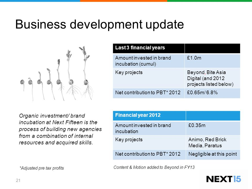 Business development update 21 Organic investment/ brand incubation at Next Fifteen is the process of building new agencies from a combination of internal resources and acquired skills.