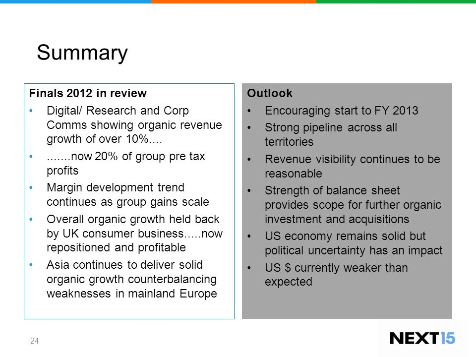 Finals 2012 in review Digital/ Research and Corp Comms showing organic revenue growth of over 10%...........now 20% of group pre tax profits Margin de