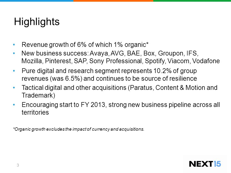 Highlights Revenue growth of 6% of which 1% organic* New business success: Avaya, AVG, BAE, Box, Groupon, IFS, Mozilla, Pinterest, SAP, Sony Professional, Spotify, Viacom, Vodafone Pure digital and research segment represents 10.2% of group revenues (was 6.5%) and continues to be source of resilience Tactical digital and other acquisitions (Paratus, Content & Motion and Trademark) Encouraging start to FY 2013, strong new business pipeline across all territories *Organic growth excludes the impact of currency and acquisitions.
