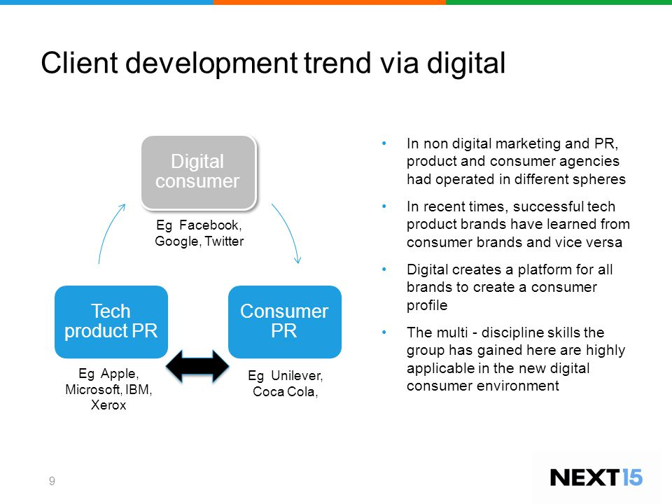 Client development trend via digital 9 In non digital marketing and PR, product and consumer agencies had operated in different spheres In recent times, successful tech product brands have learned from consumer brands and vice versa Digital creates a platform for all brands to create a consumer profile The multi - discipline skills the group has gained here are highly applicable in the new digital consumer environment Digital consumer Consumer PR Tech product PR Eg Apple, Microsoft, IBM, Xerox Eg Unilever, Coca Cola, Eg Facebook, Google, Twitter