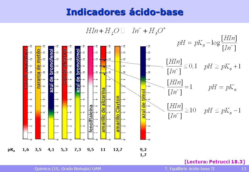 Química (1S, Grado Biología) UAM 7. Equilibrio ácido-base II 13 Indicadores ácido-base azul de timol 9,2 1,7 pK a 12,7 amarillo Clayton amarillo de al