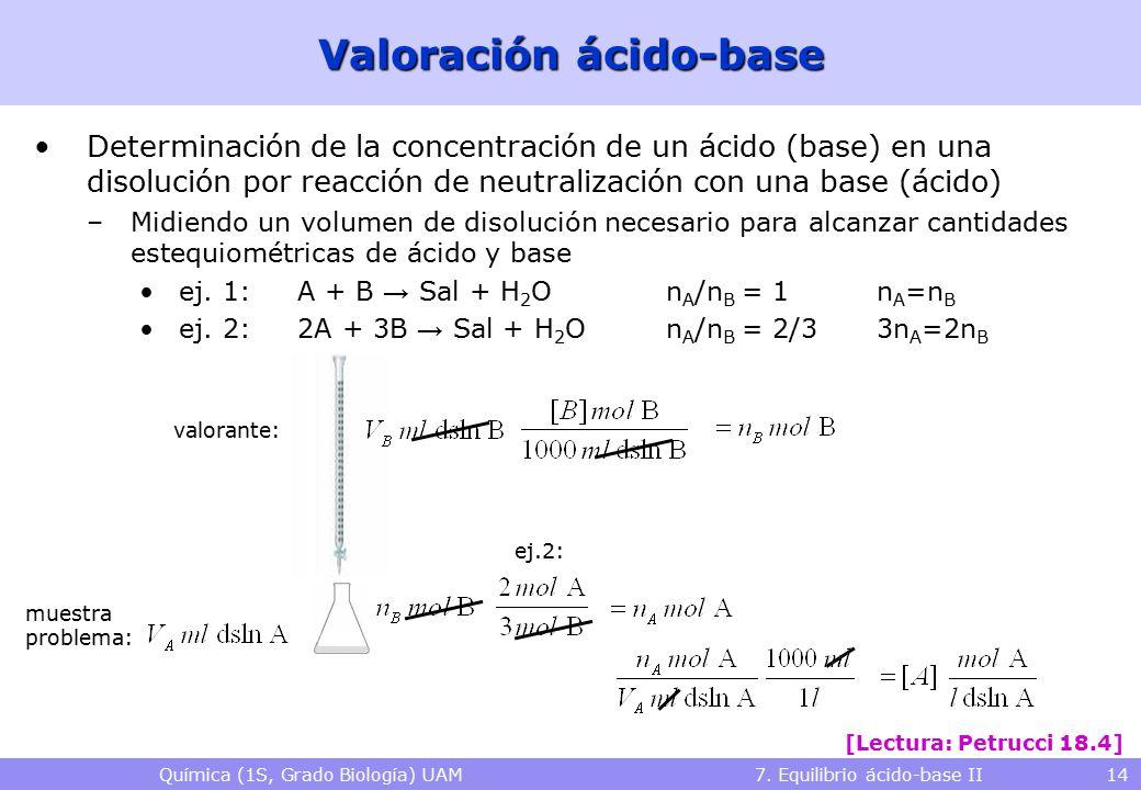Química (1S, Grado Biología) UAM 7. Equilibrio ácido-base II 14 Valoración ácido-base Determinación de la concentración de un ácido (base) en una diso
