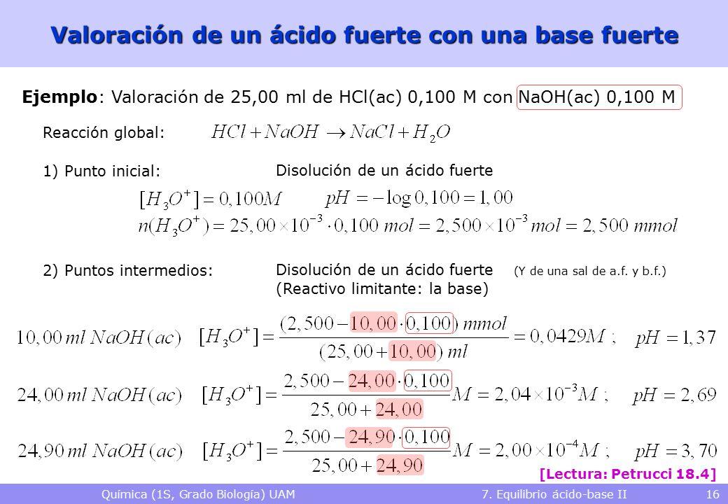 Química (1S, Grado Biología) UAM 7. Equilibrio ácido-base II 16 Valoración de un ácido fuerte con una base fuerte Ejemplo: Valoración de 25,00 ml de H