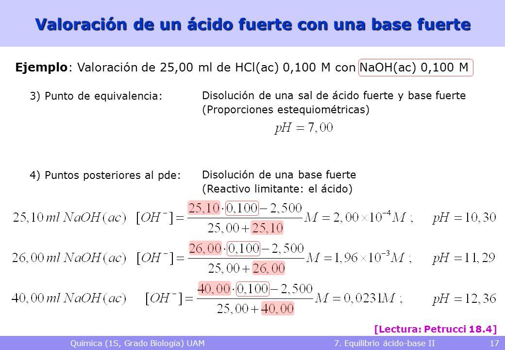 Química (1S, Grado Biología) UAM 7. Equilibrio ácido-base II 17 Valoración de un ácido fuerte con una base fuerte 3) Punto de equivalencia: Disolución