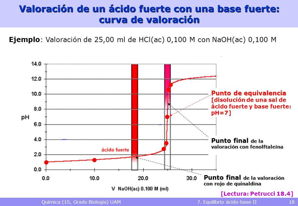 Química (1S, Grado Biología) UAM 7. Equilibrio ácido-base II 18 Valoración de un ácido fuerte con una base fuerte: curva de valoración Punto de equiva