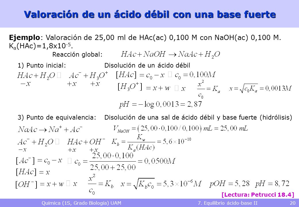 Química (1S, Grado Biología) UAM 7. Equilibrio ácido-base II 20 Valoración de un ácido débil con una base fuerte Ejemplo: Valoración de 25,00 ml de HA