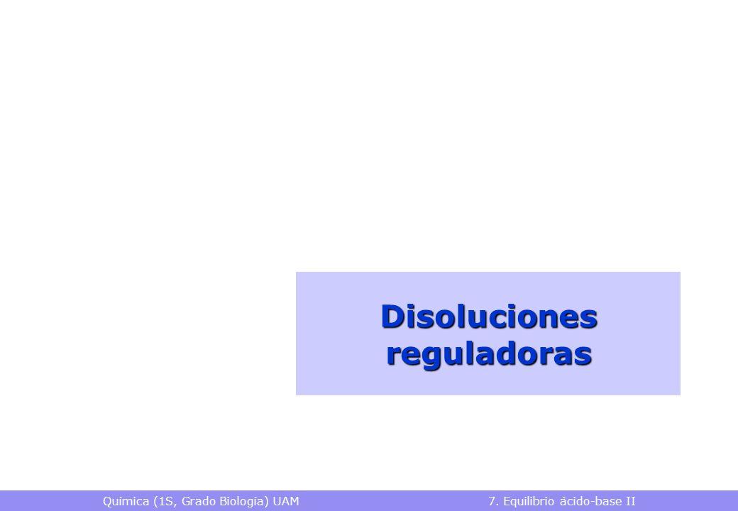 Química (1S, Grado Biología) UAM 7. Equilibrio ácido-base II Disoluciones reguladoras