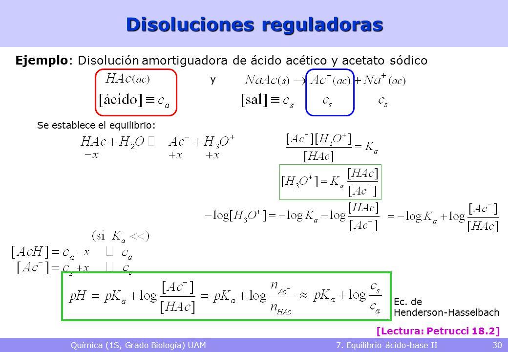 Química (1S, Grado Biología) UAM 7. Equilibrio ácido-base II 30 Disoluciones reguladoras Se establece el equilibrio: y Ejemplo: Disolución amortiguado
