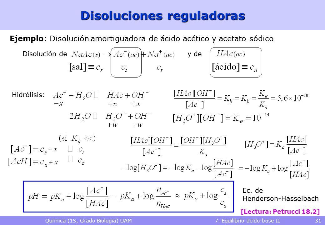 Química (1S, Grado Biología) UAM 7. Equilibrio ácido-base II 31 Disoluciones reguladoras Hidrólisis: Disolución dey de Ejemplo: Disolución amortiguado