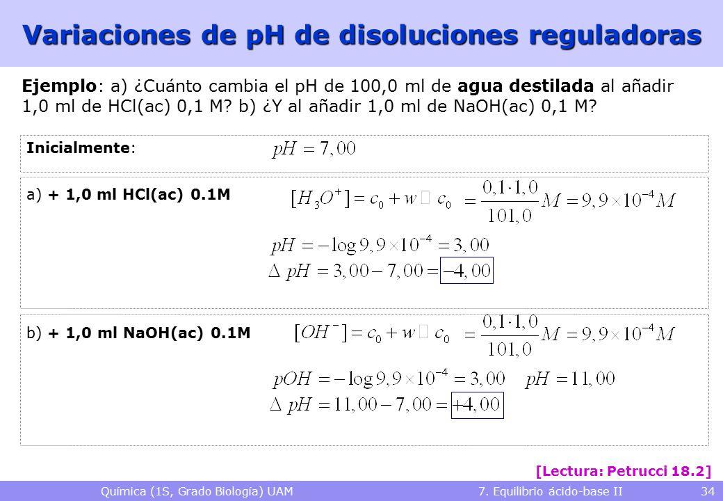 Química (1S, Grado Biología) UAM 7. Equilibrio ácido-base II 34 Variaciones de pH de disoluciones reguladoras Ejemplo: a) ¿Cuánto cambia el pH de 100,