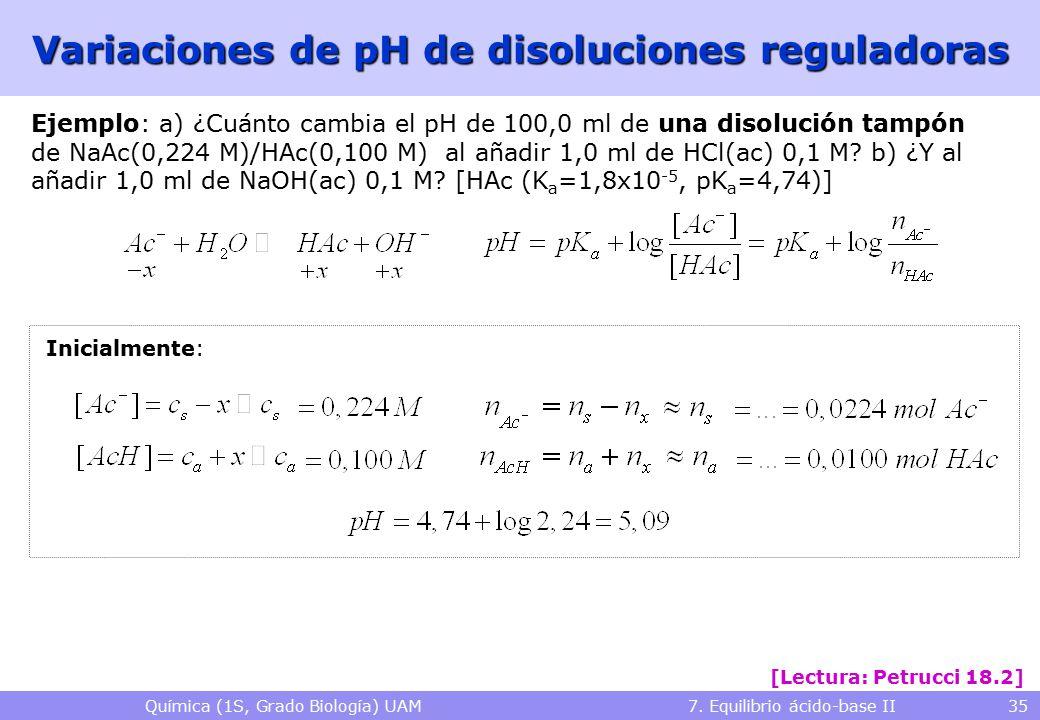 Química (1S, Grado Biología) UAM 7. Equilibrio ácido-base II 35 Variaciones de pH de disoluciones reguladoras Ejemplo: a) ¿Cuánto cambia el pH de 100,