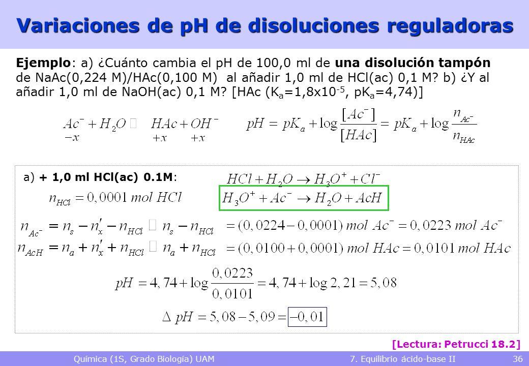 Química (1S, Grado Biología) UAM 7. Equilibrio ácido-base II 36 Variaciones de pH de disoluciones reguladoras Ejemplo: a) ¿Cuánto cambia el pH de 100,