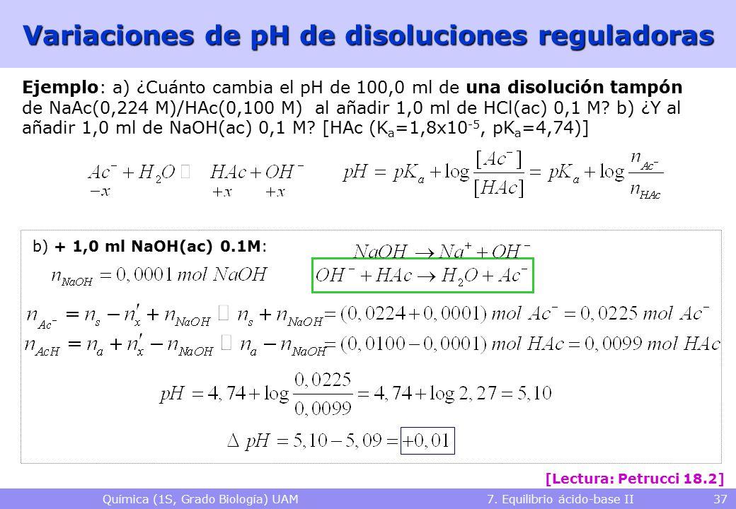 Química (1S, Grado Biología) UAM 7. Equilibrio ácido-base II 37 Variaciones de pH de disoluciones reguladoras Ejemplo: a) ¿Cuánto cambia el pH de 100,