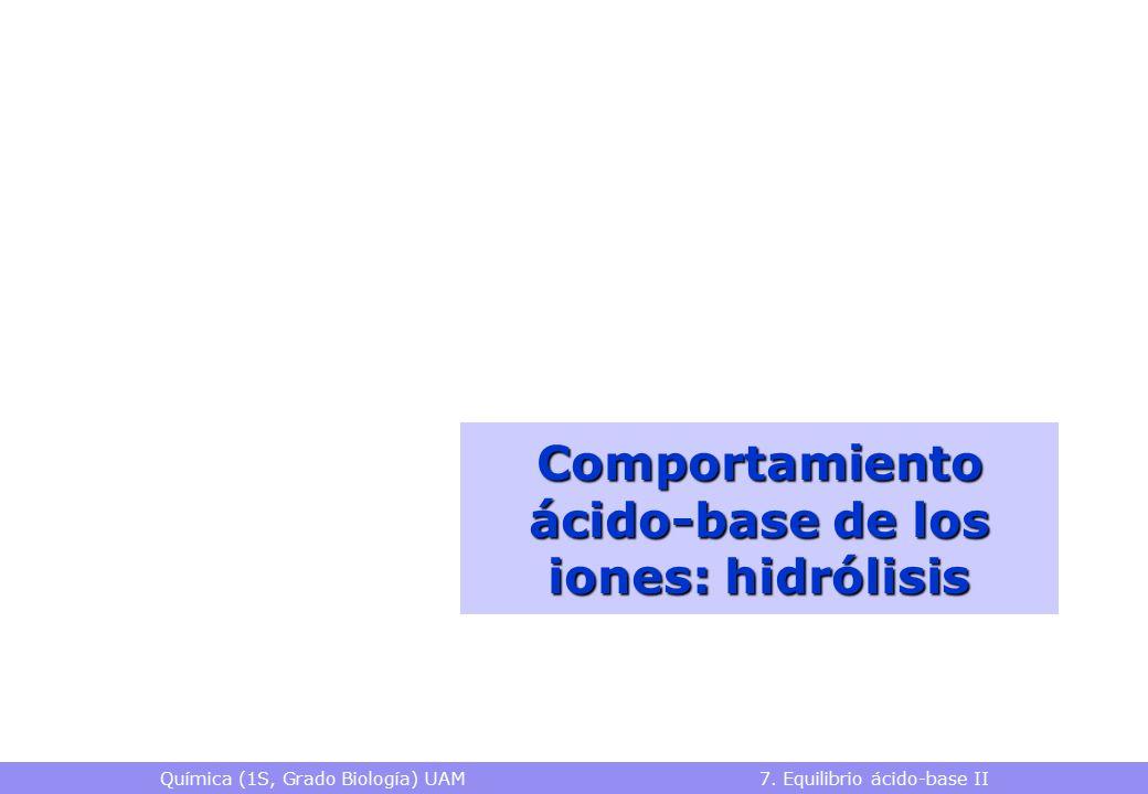 Química (1S, Grado Biología) UAM 7. Equilibrio ácido-base II Comportamiento ácido-base de los iones: hidrólisis