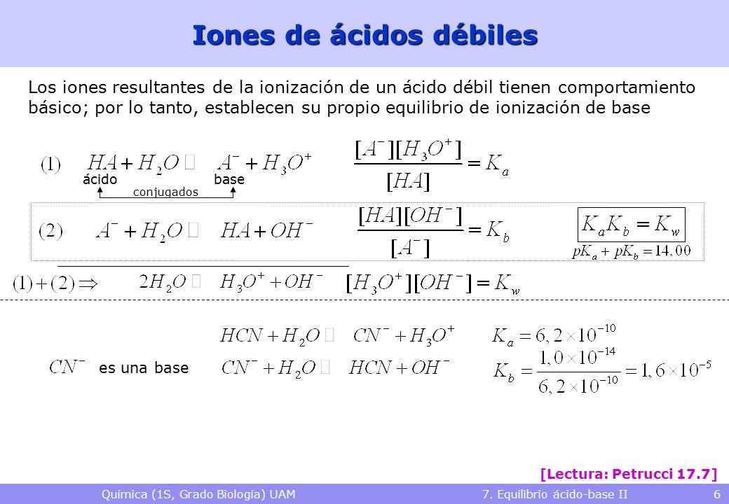 Química (1S, Grado Biología) UAM 7. Equilibrio ácido-base II 6 Iones de ácidos débiles Los iones resultantes de la ionización de un ácido débil tienen