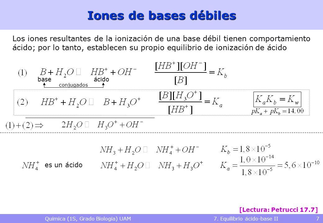 Química (1S, Grado Biología) UAM 7. Equilibrio ácido-base II 7 Iones de bases débiles Los iones resultantes de la ionización de una base débil tienen