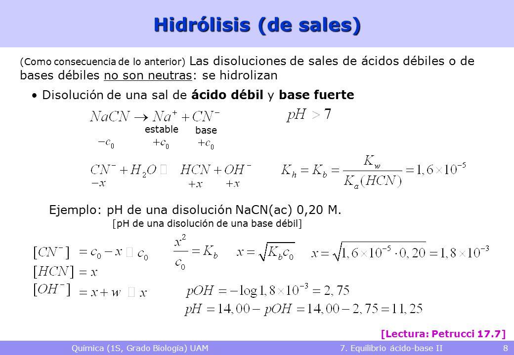 Química (1S, Grado Biología) UAM 7. Equilibrio ácido-base II 8 Hidrólisis (de sales) (Como consecuencia de lo anterior) Las disoluciones de sales de á