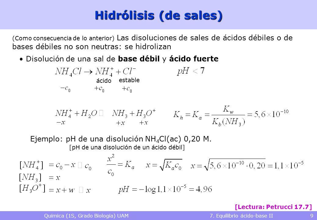 Química (1S, Grado Biología) UAM 7. Equilibrio ácido-base II 9 Hidrólisis (de sales) (Como consecuencia de lo anterior) Las disoluciones de sales de á