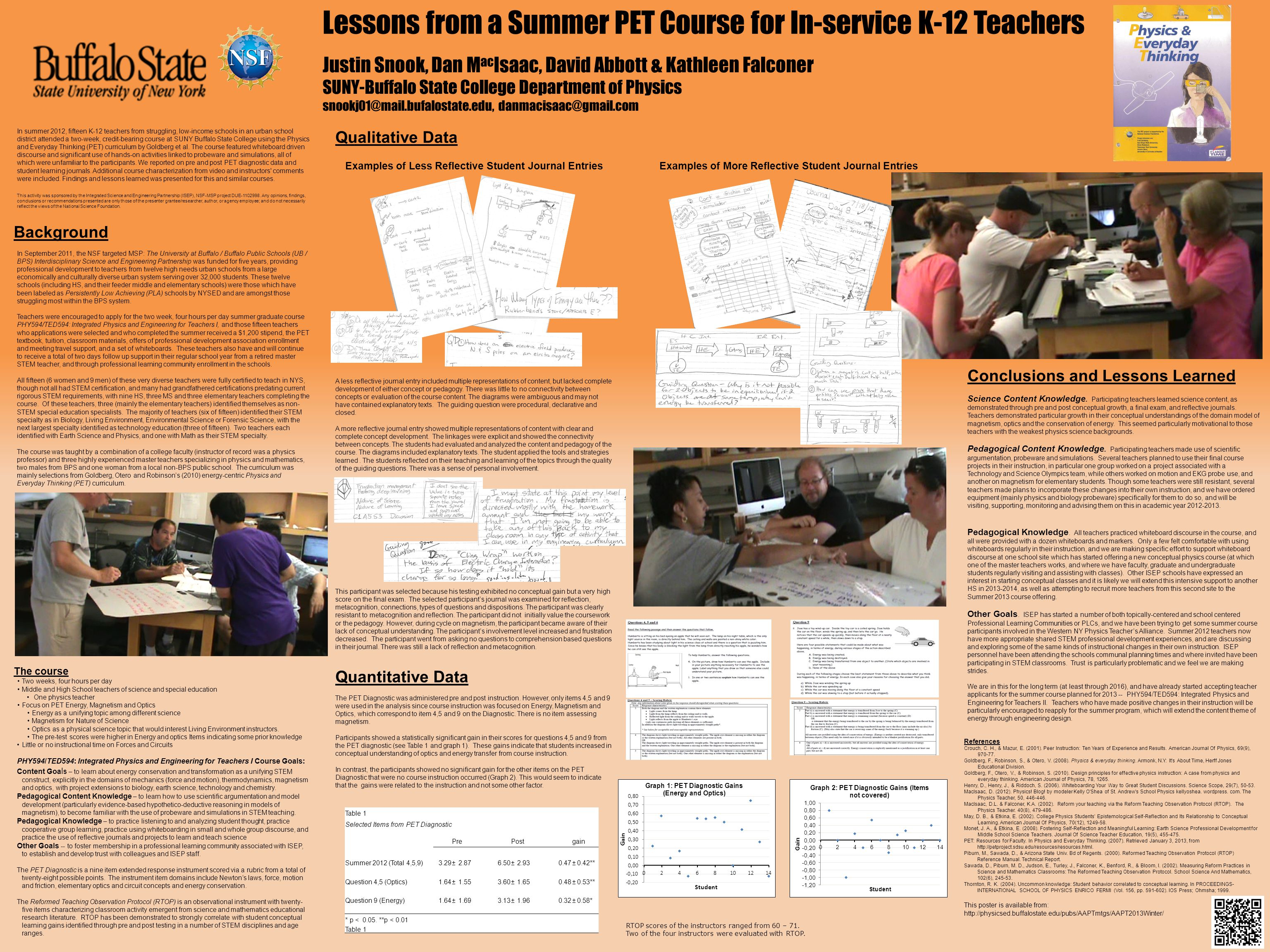 Lessons from a Summer PET Course for In-service K-12 Teachers Justin Snook, Dan M ac Isaac, David Abbott & Kathleen Falconer SUNY-Buffalo State Colleg