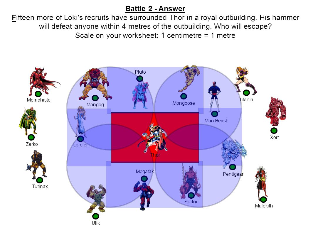 Battle 2 - Answer Fifteen more of Loki s recruits have surrounded Thor in a royal outbuilding.