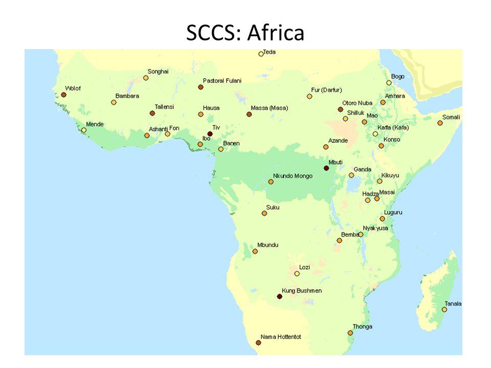 SCCS: Africa