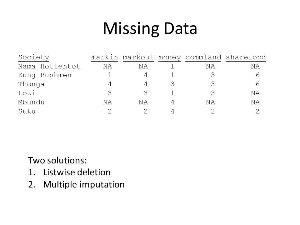 Missing Data Society markin markout money commland sharefood Nama Hottentot NA NA 1 NA NA Kung Bushmen 1 4 1 3 6 Thonga 4 4 3 3 6 Lozi 3 3 1 3 NA Mbundu NA NA 4 NA NA Suku 2 2 4 2 2 Two solutions: 1.Listwise deletion 2.Multiple imputation