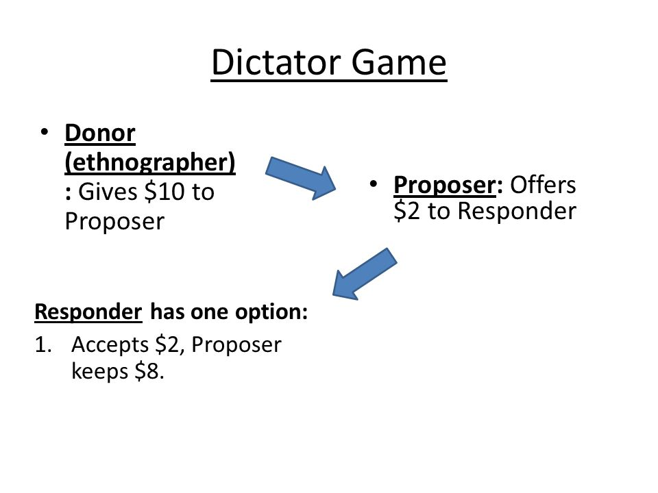 Dictator Game Responder has one option: 1.Accepts $2, Proposer keeps $8.