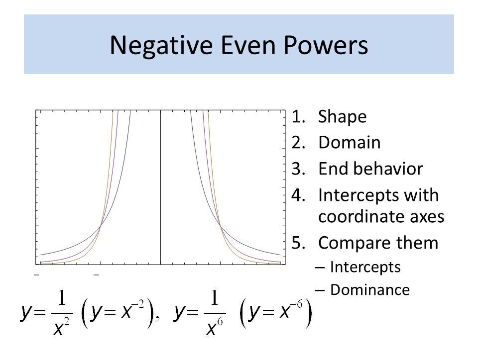 Negative Even Powers 1.Shape 2.Domain 3.End behavior 4.Intercepts with coordinate axes 5.Compare them – Intercepts – Dominance