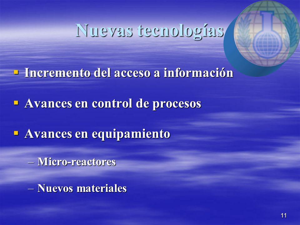 11 Nuevas tecnologías  Incremento del acceso a información  Avances en control de procesos  Avances en equipamiento –Micro-reactores –Nuevos materiales
