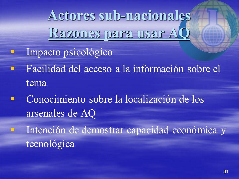 31 Actores sub-nacionales Razones para usar AQ   Impacto psicológico   Facilidad del acceso a la información sobre el tema   Conocimiento sobre la localización de los arsenales de AQ   Intención de demostrar capacidad económica y tecnológica