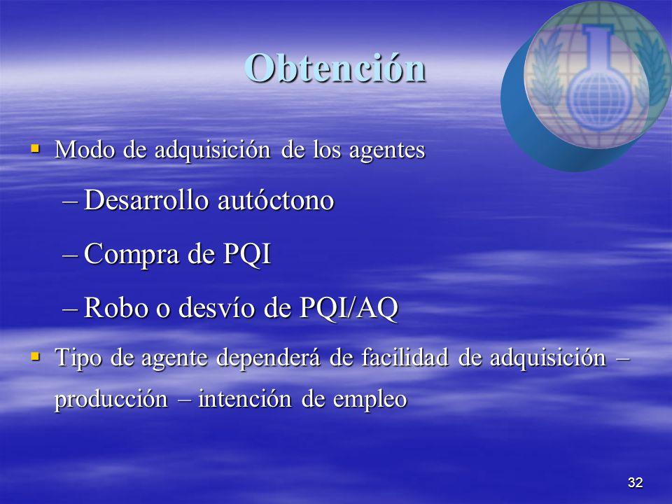 32 Obtención  Modo de adquisición de los agentes –Desarrollo autóctono –Compra de PQI –Robo o desvío de PQI/AQ  Tipo de agente dependerá de facilidad de adquisición – producción – intención de empleo