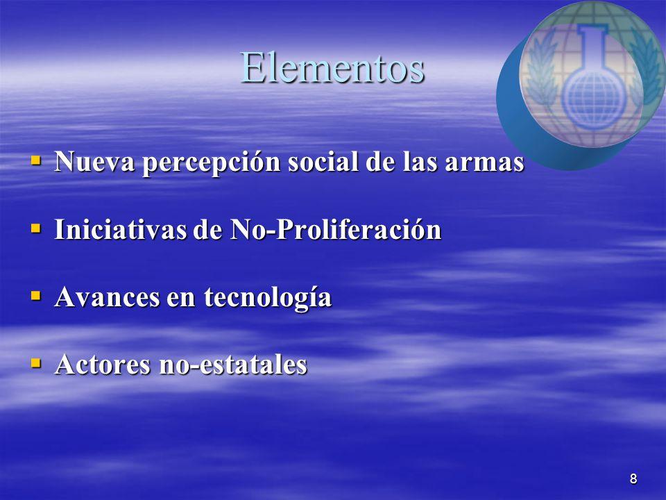 8 Elementos  Nueva percepción social de las armas  Iniciativas de No-Proliferación  Avances en tecnología  Actores no-estatales