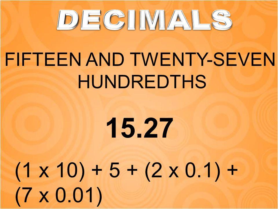 FIFTEEN AND TWENTY-SEVEN HUNDREDTHS 15.27 (1 x 10) + 5 + (2 x 0.1) + (7 x 0.01)
