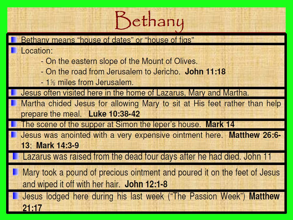 19 Bethany cutting it off from East Jerusalem