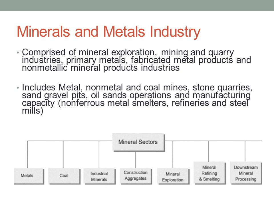 Minerals and Metals Industry Comprised of mineral exploration, mining and quarry industries, primary metals, fabricated metal products and nonmetallic