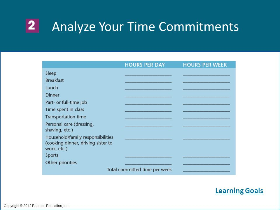 Analyze Your Time Commitments Copyright © 2012 Pearson Education, Inc. Learning Goals