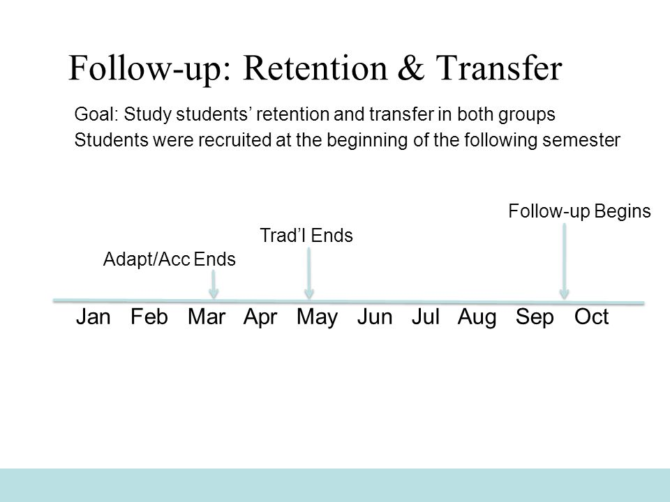 Goal: Study students' retention and transfer in both groups Students were recruited at the beginning of the following semester Follow-up: Retention & Transfer Jan Feb Mar Apr May Jun Jul Aug Sep Oct Follow-up Begins Adapt/Acc Ends Trad'l Ends