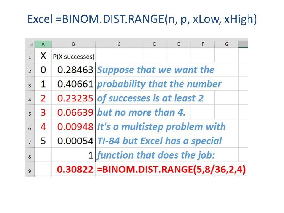 Excel =BINOM.DIST.RANGE(n, p, xLow, xHigh)