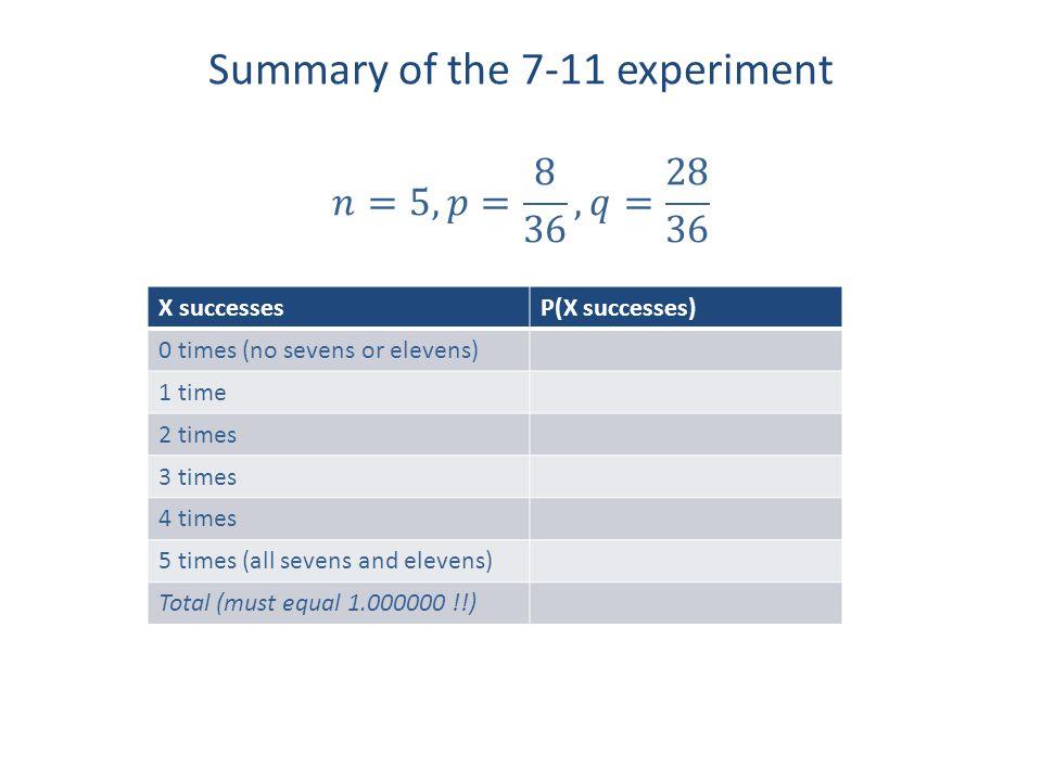 Advanced TI-84 Exercise Y 1 =binompdf(20,8/36,X) seq(X,X,0,20) STO> L 1 seq(Y 1 (X),X,0,20) STO> L 2 STAT PLOT for these two lists, histogram WINDOW Xmin=0, Xmax=20, Ymin=-0.1,Ymax=0.6 ZOOM 9:ZoomStat