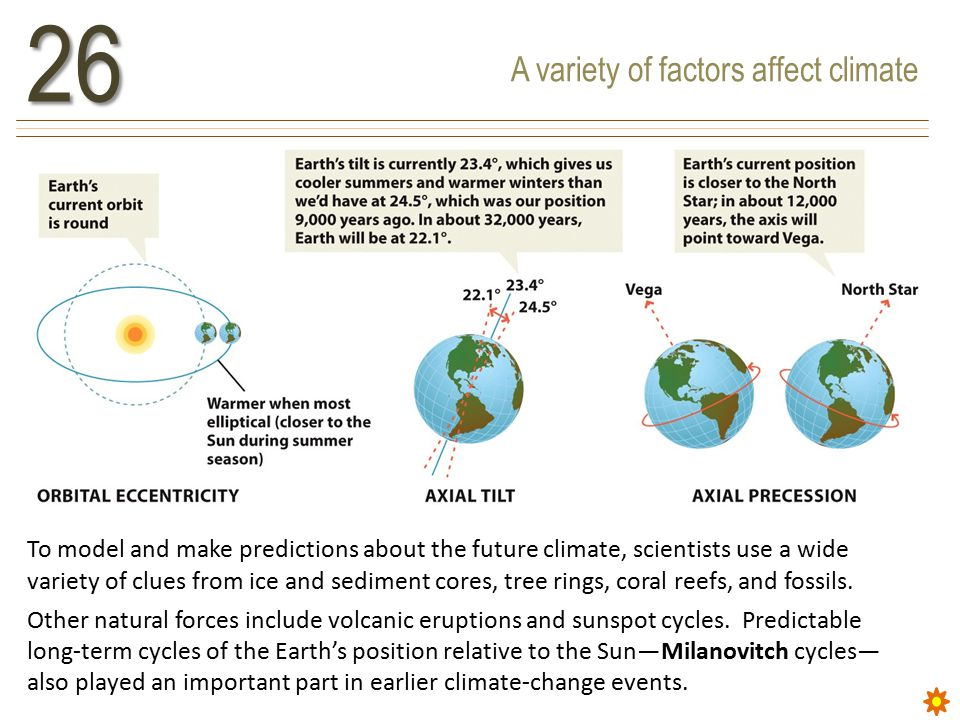 A variety of factors affect climate26 To model and make predictions about the future climate, scientists use a wide variety of clues from ice and sediment cores, tree rings, coral reefs, and fossils.