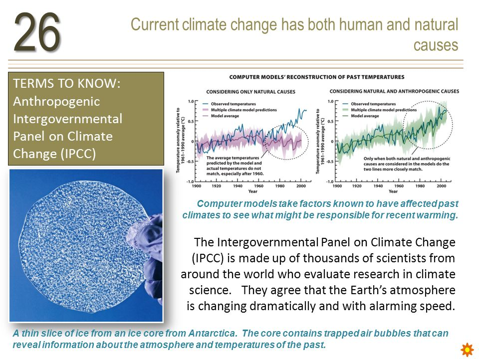 Current climate change has both human and natural causes26 TERMS TO KNOW: Anthropogenic Intergovernmental Panel on Climate Change (IPCC) A thin slice of ice from an ice core from Antarctica.