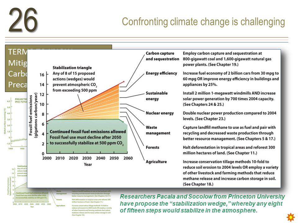 Confronting climate change is challenging26 TERMS TO KNOW Mitigation Carbon taxes Precautionary principle Researchers Pacala and Socolow from Princeton University have propose the stabilization wedge, whereby any eight of fifteen steps would stabilize in the atmosphere.