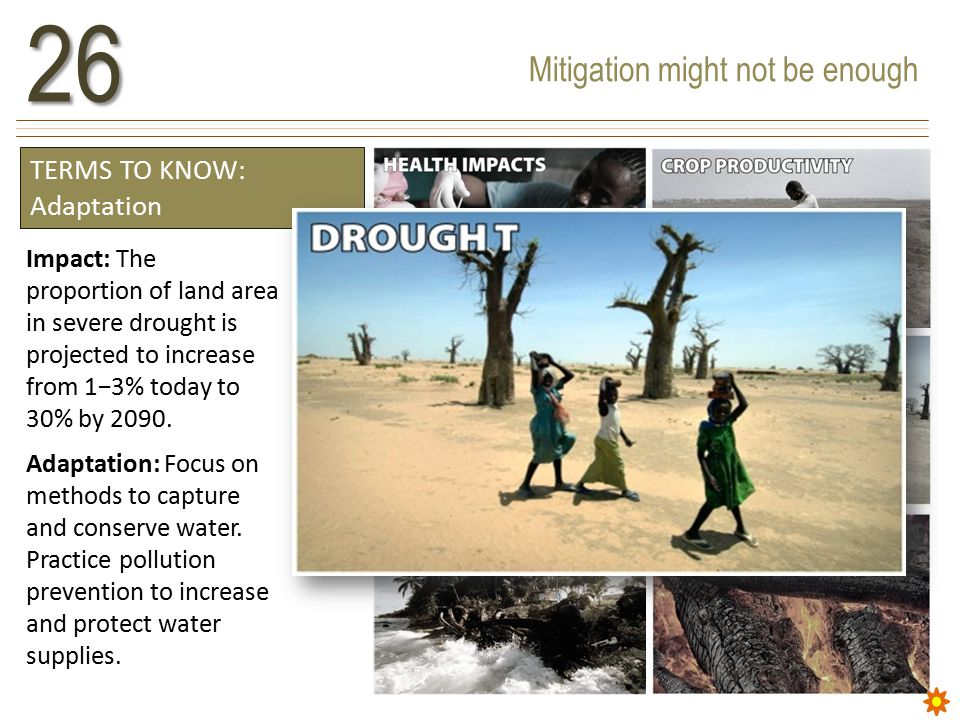 Mitigation might not be enough26 TERMS TO KNOW: Adaptation Impact: The proportion of land area in severe drought is projected to increase from 1−3% today to 30% by 2090.