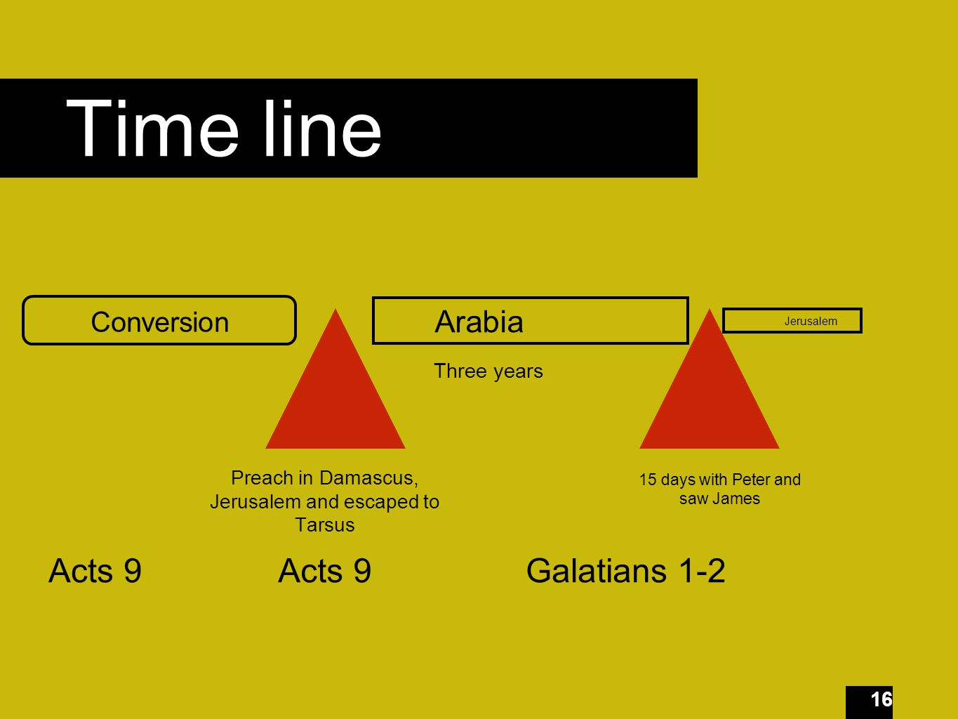 16 Time line Conversion Preach in Damascus, Jerusalem and escaped to Tarsus Arabia Three years Jerusalem 15 days with Peter and saw James Acts 9 Galatians 1-2