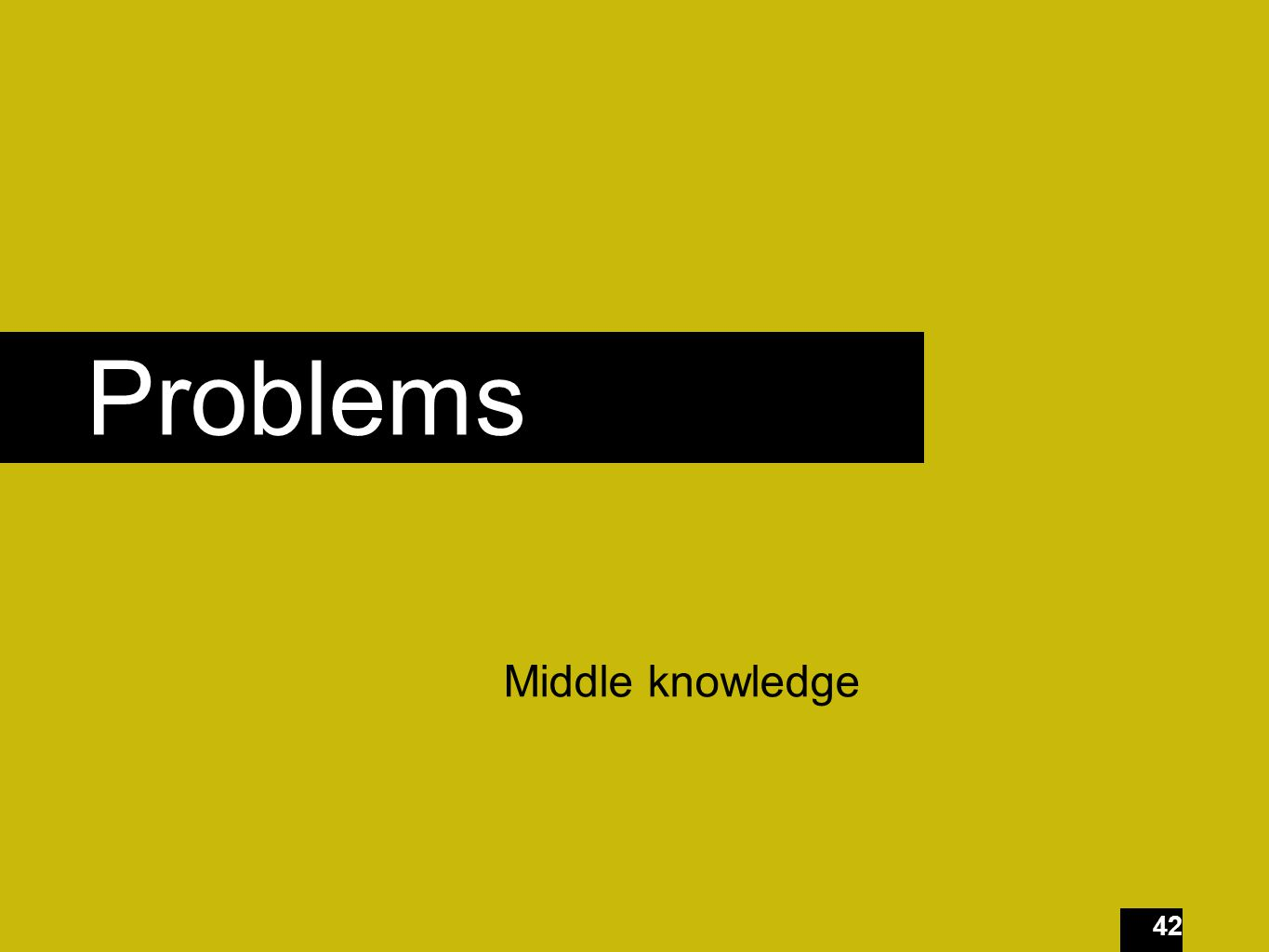 42 Problems Middle knowledge