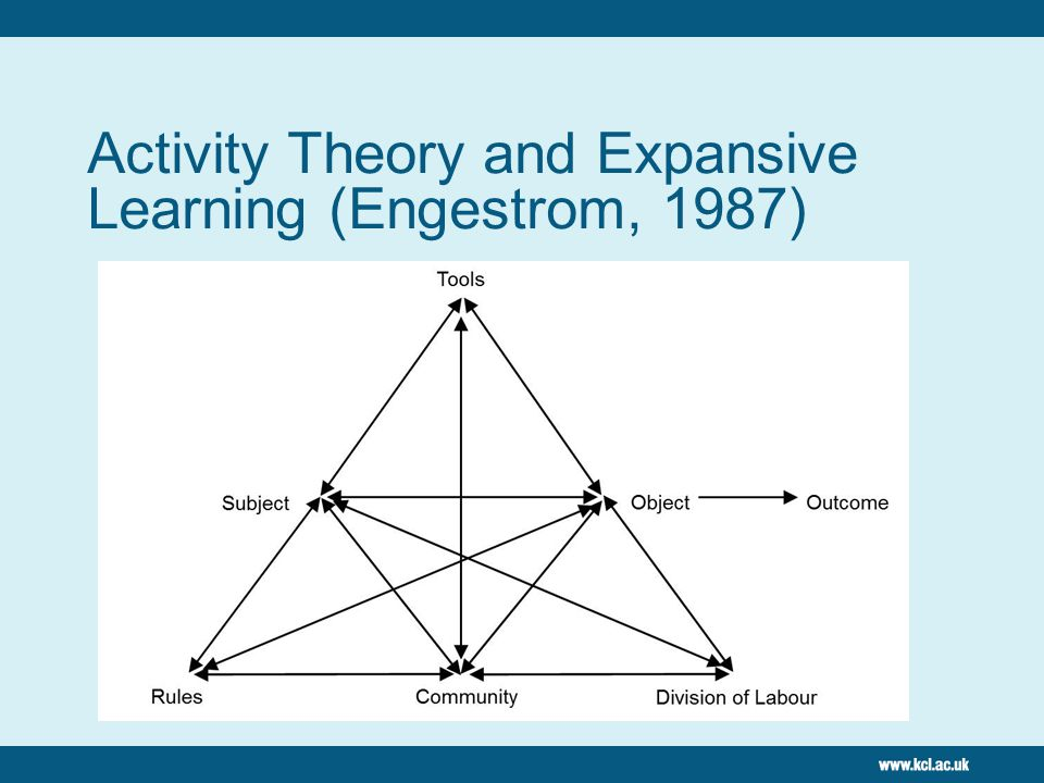 Engestrom on tools within an activity system 'A tool always implies more possible uses than the original operations that have given birth to it' (1987).