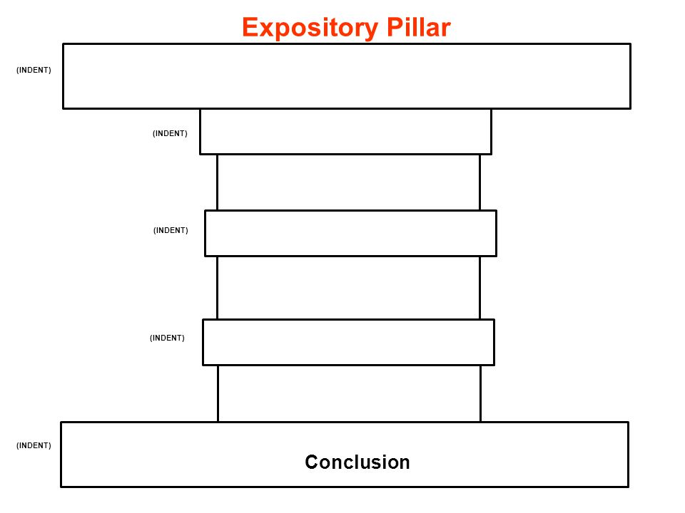 (INDENT) Expository Pillar Conclusion (INDENT)